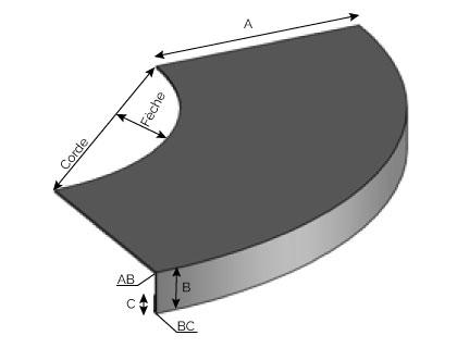BA100 - Bavette cintrée concave