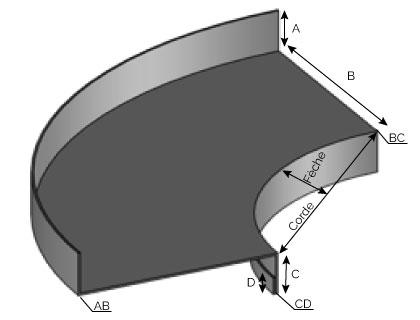 BA110 1 - Bavette cintrée convexe avec relevé
