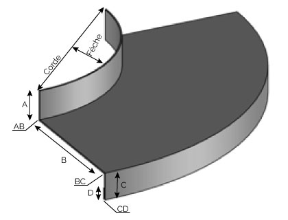 BA110 - Bavette cintrée concave avec relevé