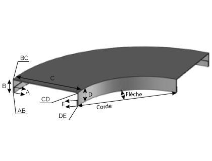 CD100 - Couvertine d'acrotère sans pente cintrée