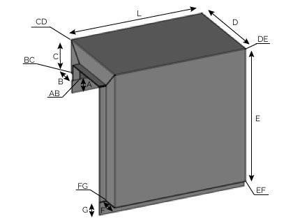 CS62 - Cassette haute d'acrotère (Futural)