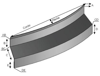 ET160 1 - Porte solin cintrée convexe