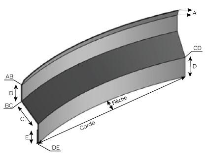 ET160 - Porte solin cintrée concave