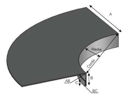 IS150 1 - Couronnement cintrée convexe à fixation horizontale