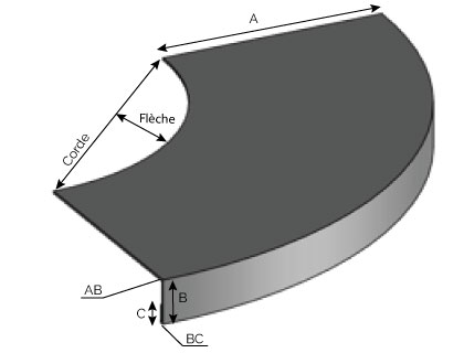 IS150 - Couronnement cintrée concave à fixation horizontale